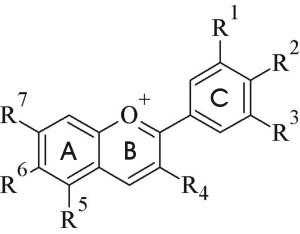 antocianidine